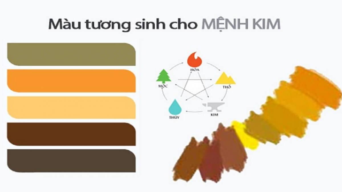 Người Mệnh Kim hợp màu gì? Ý nghĩa của từng màu sắc đó